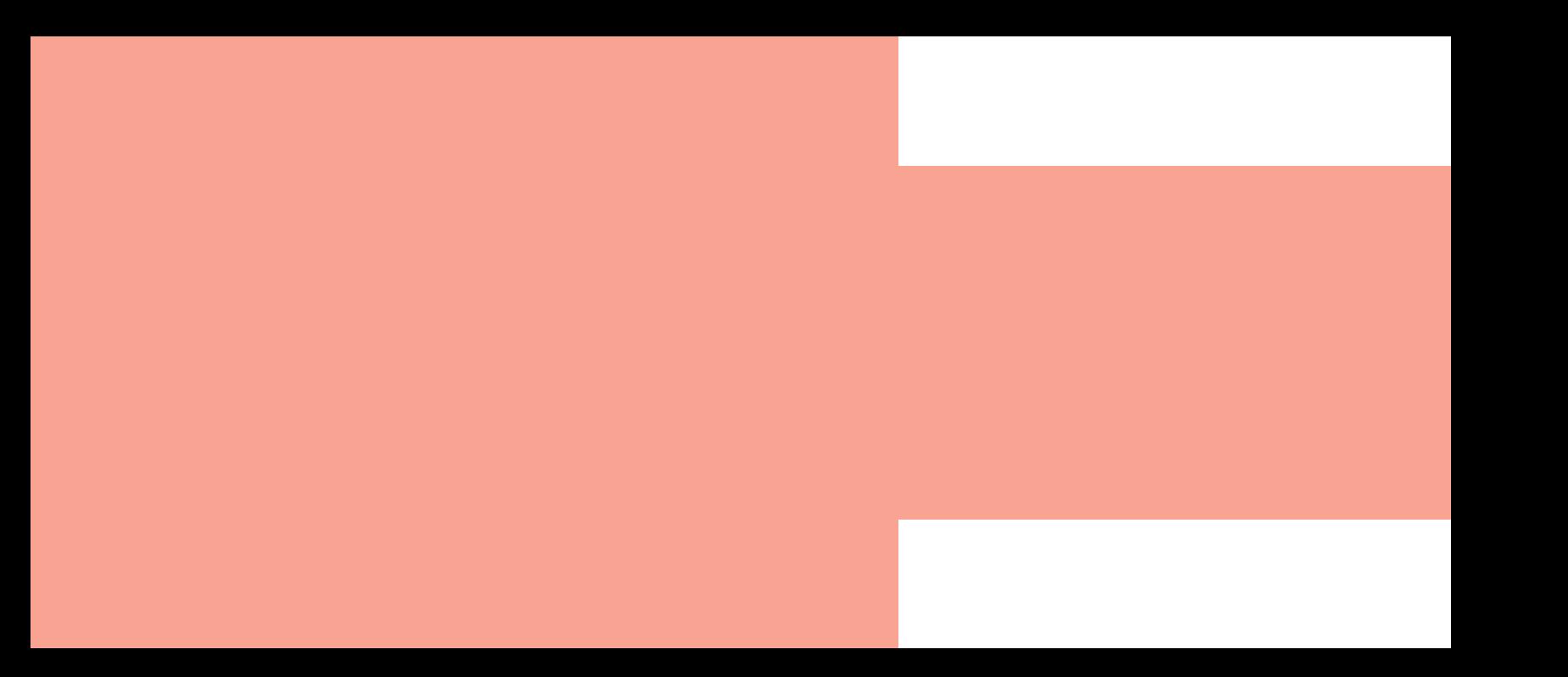 Munku Healing Logo